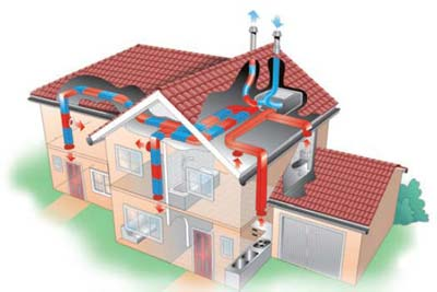 Amazing Diagram Of Airflow Throughout A House With A Heat Recovery Ventilation  System Fitted